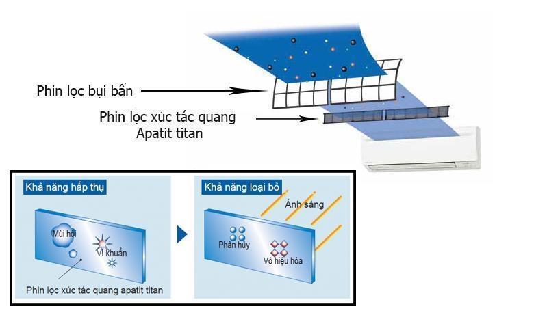 Điều hòa Multi treo tường 1 chiều Daikin CTKM50RVMV- 17.000BTU (dàn lạnh)