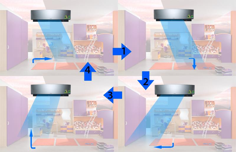 Máy lạnh Daikin Inverter 1 HP FTKJ25NVMVS