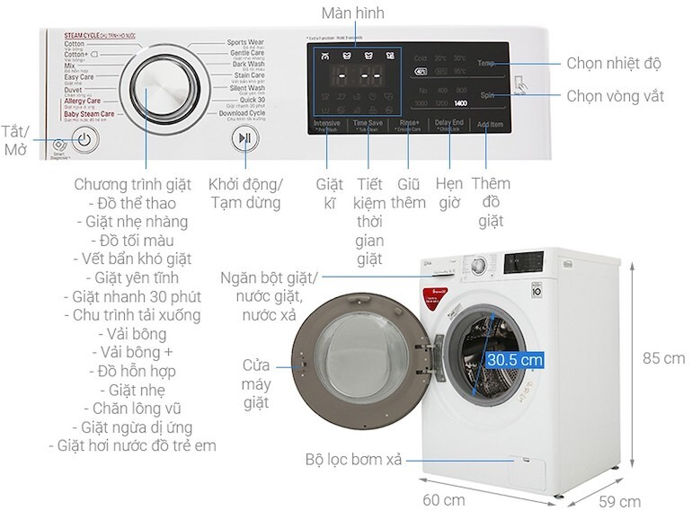 Những tính năng nổi bật của máy giặt LG