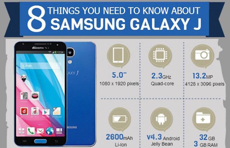 điện thoại samsung galaxy j