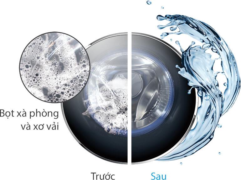 công nghệ máy giặt aqua