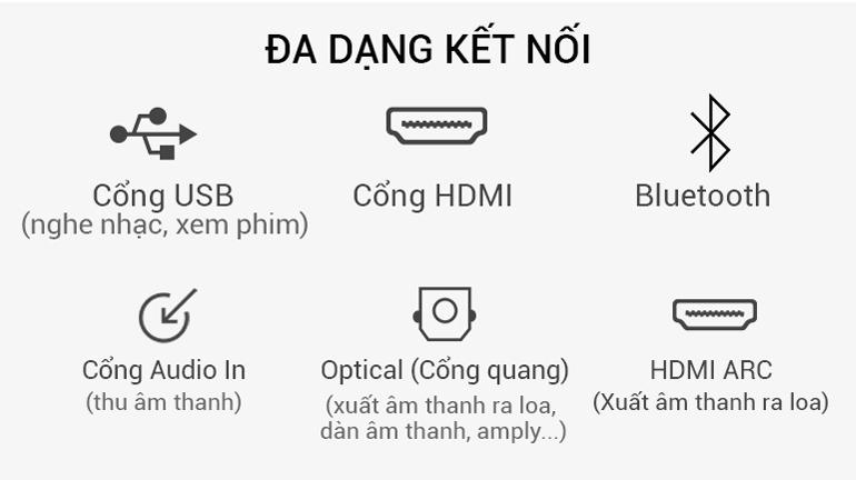 Dàn âm thanh Samsung có khả năng kết nối đa dạng