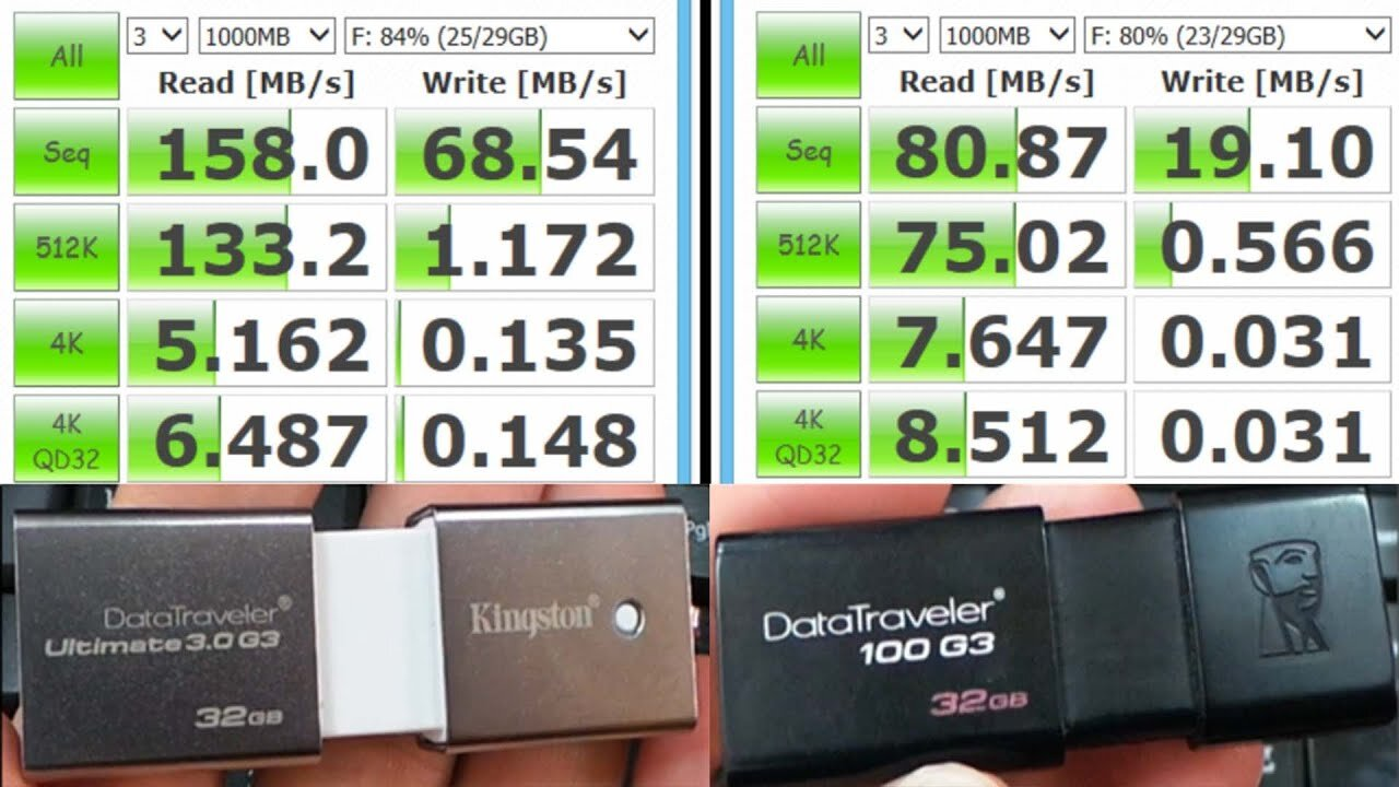 Test tốc độ đọc của USB 3.0 Kingston
