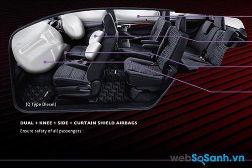 """Túi khí """"kép"""" cho cả phần đầu và chân của người lái xe"""