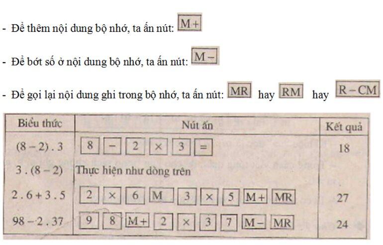 Chinh phục sách giáo khoa toán 6 tập 1 với tài liệu trên internet.
