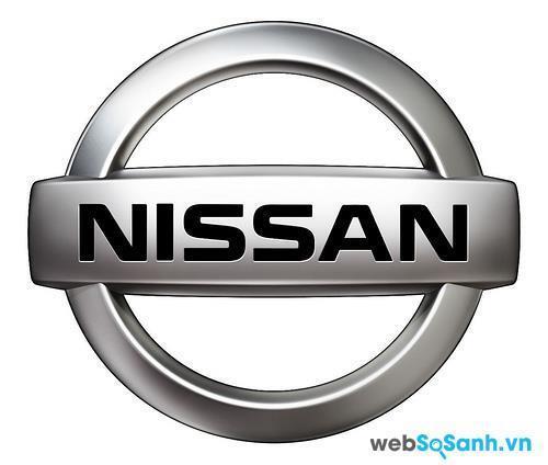 Xem giá xe ô tô Nissan