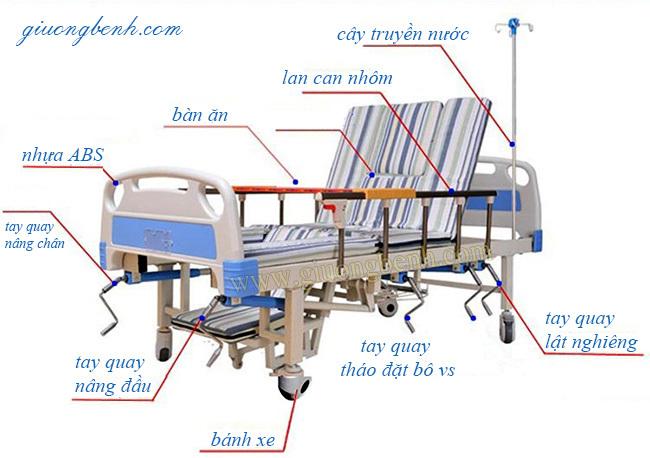Giường bệnh nhân đa chức năng 5 tay quay Nikita DCN05