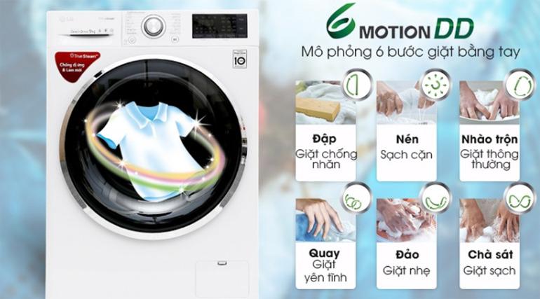 Công nghệ giặt mô tả theo bàn tay con người