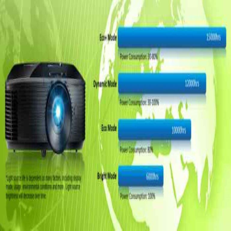 Máy chiếu OPTOMA PX3463