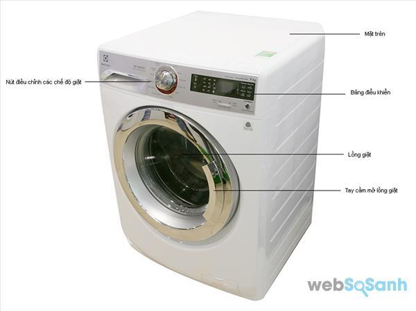 Máy giặt Electrolux 8kg lồng ngang EWF12832