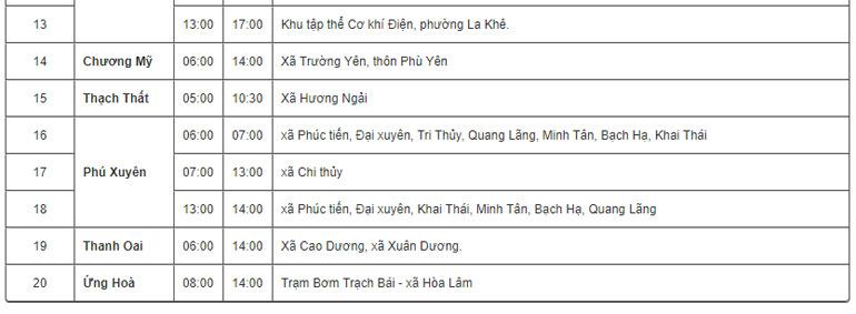 Lịch cắt điện ngày 12/12/2017 trên địa bàn toàn thành phố Hà Nội