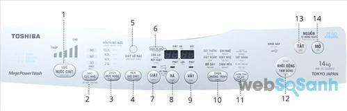 Cấu trúc bảng điều khiển máy giặt Toshiba
