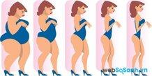 5 mẹo đơn giản giúp bạn giảm cân nhanh chóng an toàn