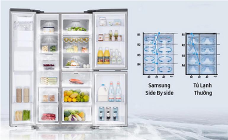 Công nghệ All Around Cooling -Giữ nhiệt độ đồng đều