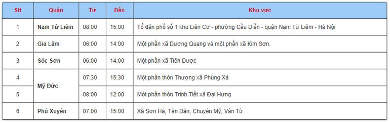 Lịch cắt điện ngày 16/12/2017 trên địa bàn toàn thành phố Hà Nội