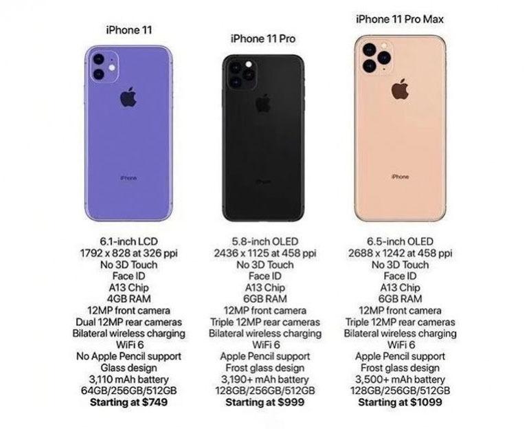 bộ ba iphone 2019
