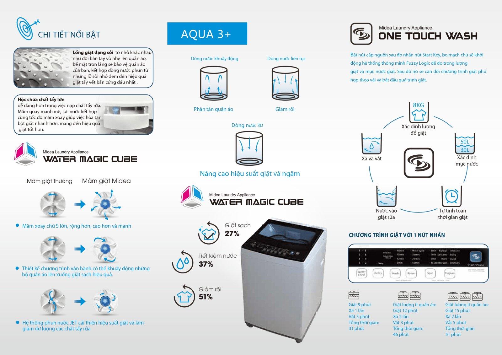 Máy giặt 9.5kg Midea MAN-9507 lồng đứng
