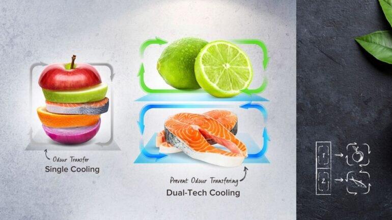 Tủ lạnh Casper Side by Side RS-575VBW 551 lít sử dụng công nghệ làm lạnh 2 dàn lạnh độc lập kết hợp hệ thống làm lạnh đa chiều