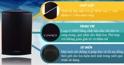 Đánh giá loa karaoke Card MK2106
