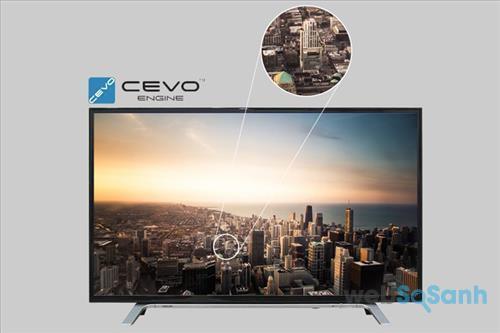Những chiếc tivi Toshiba có giá giao động từ 4.5 đến 22 triệu đồng