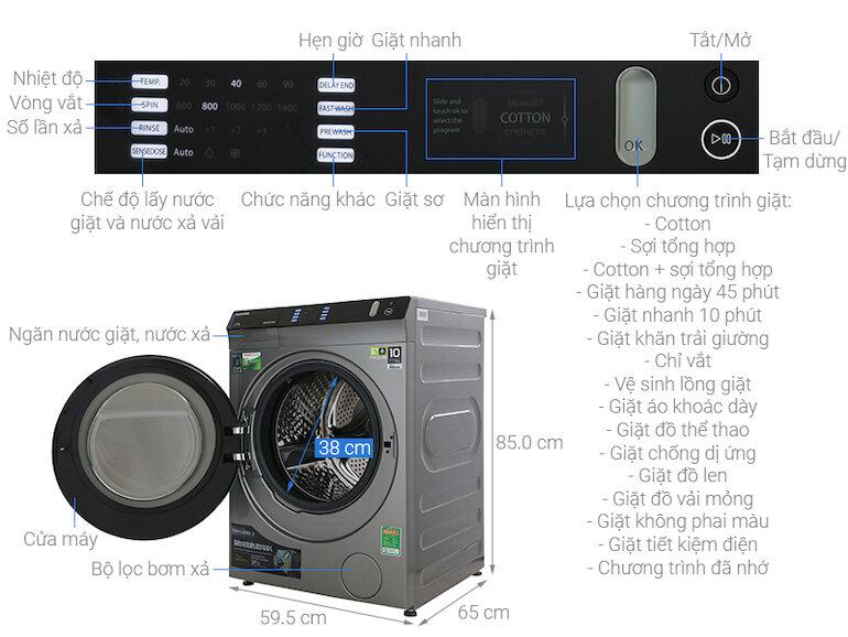 Máy giặt được trang bị công nghệ The Great Waves độc quyền của Toshiba
