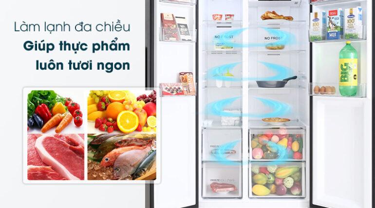 Công dụng và tính năng nổi bật có trên tủ lạnh Aqua Side by Side 541 lít AQR-S541XA(BL)