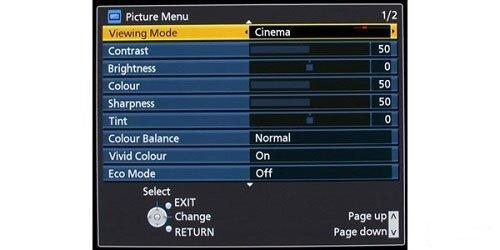 tiết kiệm điện cho smart tivi
