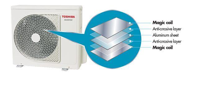 Công nghệ chống ăn mòn hiện đại - Nâng cao tuổi thọ cho dàn nóng điều hòa Toshiba