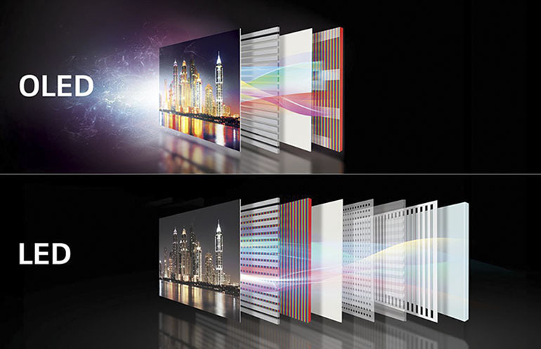 Màn hình OLED vượt trội hơn về khả năng hiển thị hình ảnh sắc nét