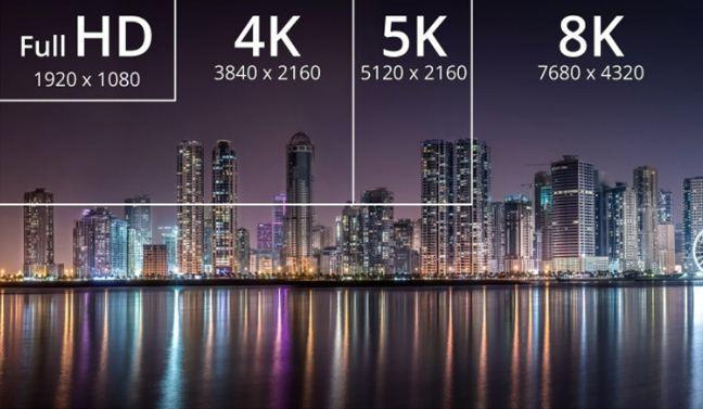 Tivi 8K là gì ?