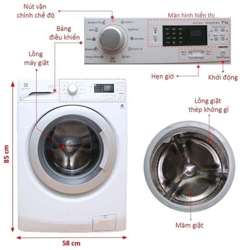 Hướng dẫn sử dụng máy giặt sấy Electrolux