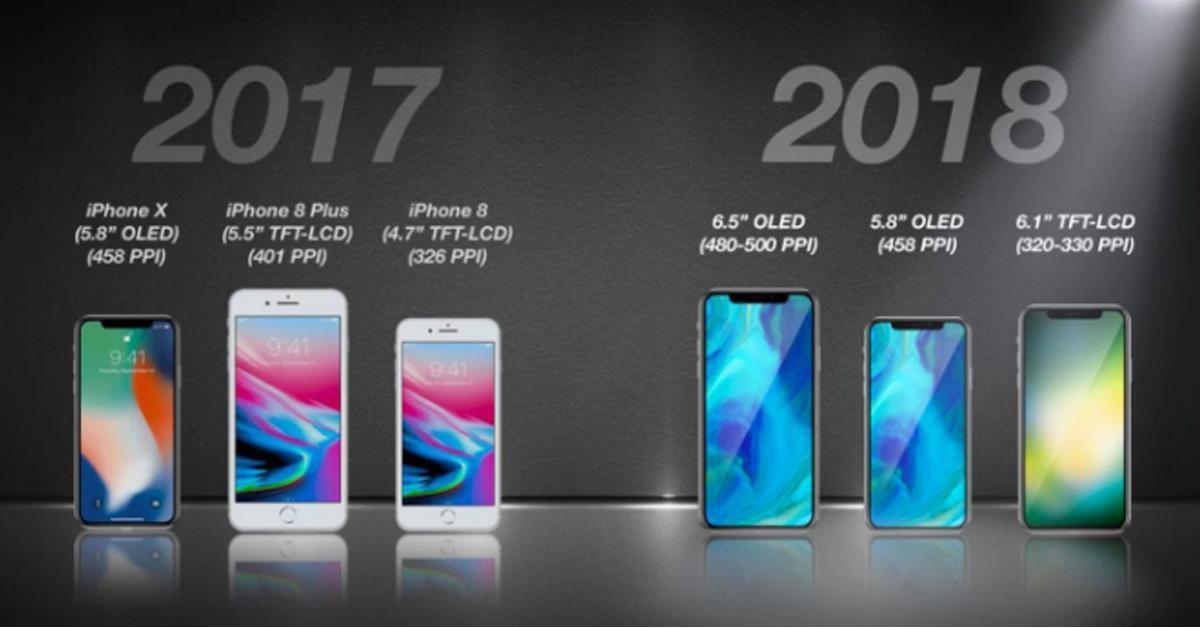 Giá điện thoại iPhone X 2018 sẽ RẺ HƠN 100 USD so với giá iPhone X hiện tại ?