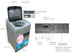 Máy giặt Samsung Activ Dualwash