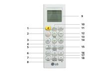 Hướng dẫn sử dụng remote điều khiển máy lạnh lG