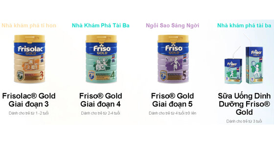 Bạn biết gì về những loại sữa Friso đang dùng cho con ?