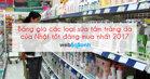 Bảng giá các loại sữa tắm trắng da của Nhật tốt đáng mua nhất 2017