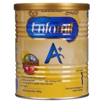 Bảng giá sữa Enfamil mới nhất trong tháng 10/2017