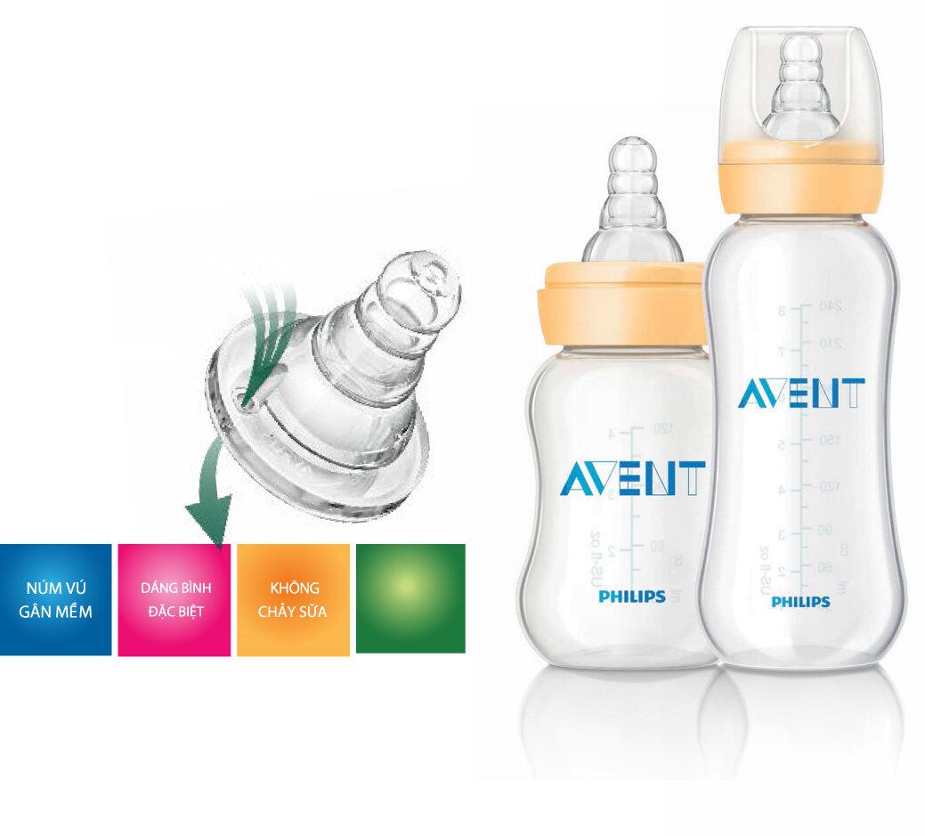 Bình sữa PP cổ chuẩn AVENT SCF970/17 120ml cho trẻ sơ sinh