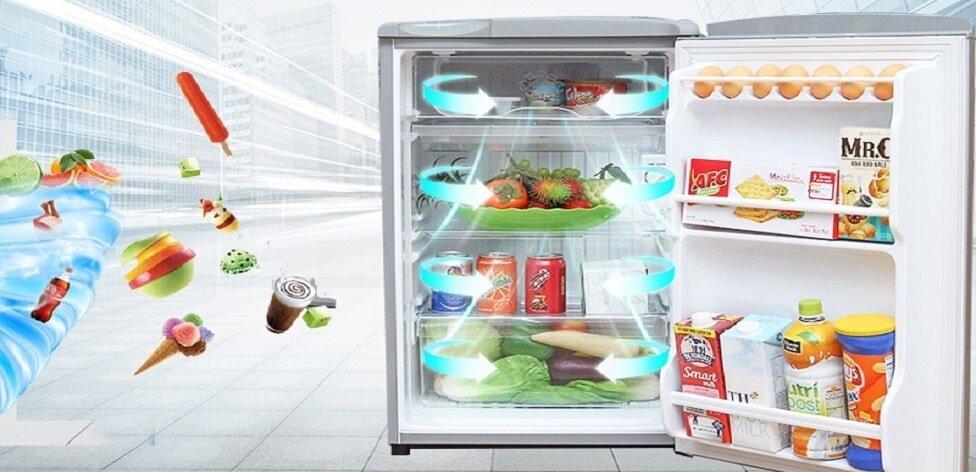 Tủ lạnh giá dưới 3 triệu mini