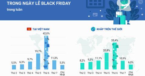 black-friday-2019-viet-nam-su-kien-va-nhung-con-so