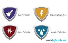Bộ 4 bảo vệ Sony X-Protection PRO cho phút giây giải trí an toàn