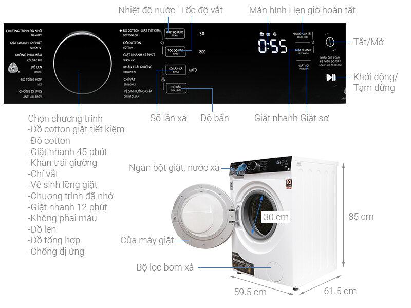 Bảng điều khiển trên máy giặt Toshiba cửa ngang