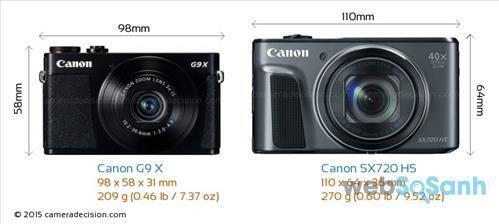So sánh thiết kế máy ảnh Canon C9X và máy ảnh Canon SX720 SH