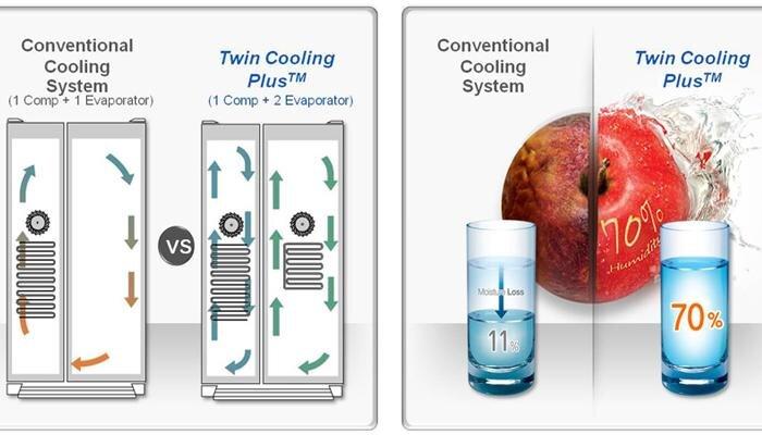 Các công nghệ làm lạnh trên tủ lạnh side by side