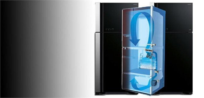 Các hệ thống làm lạnh hiện đại nhất trên tủ lạnh hiện nay