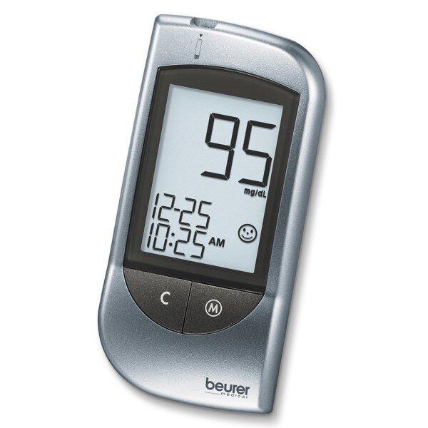 Các nhãn hiệu máy đo đường huyết tốt nhất hiện nay