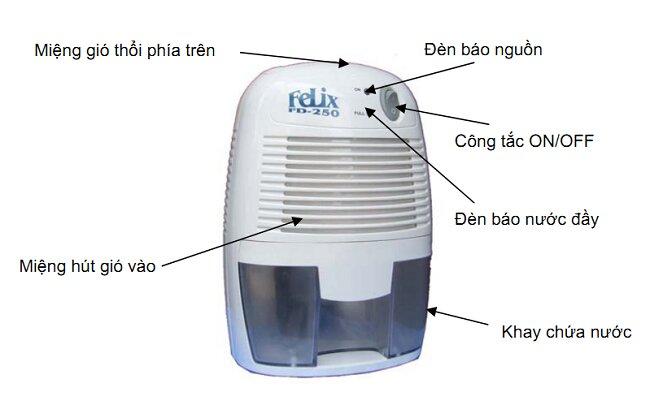 Các tiêu chí cần cân nhắc khi lựa chọn máy hút ẩm cho gia đình