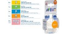 Cách chọn mua bình sữa và núm ti Avent Philips cho bé