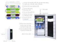 Cách lắp đặt máy lọc nước Kangaroo một mình tại nhà đơn giản chi tiết