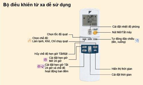 Cách sử dụng remote điều khiển điều hòa Daikin nội địa Nhật